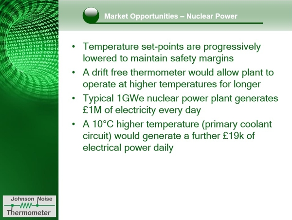 Johnson Noise Thermometer - Marketing Opportunities in Nuclear Power
